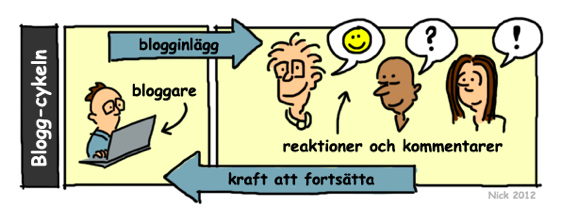 mediamanniskan.se